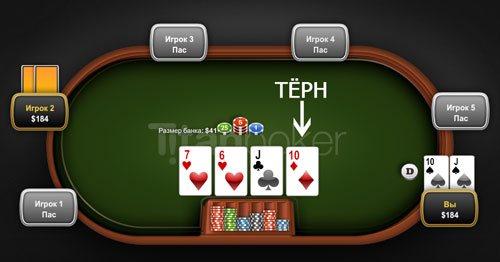 Правила терн в покере